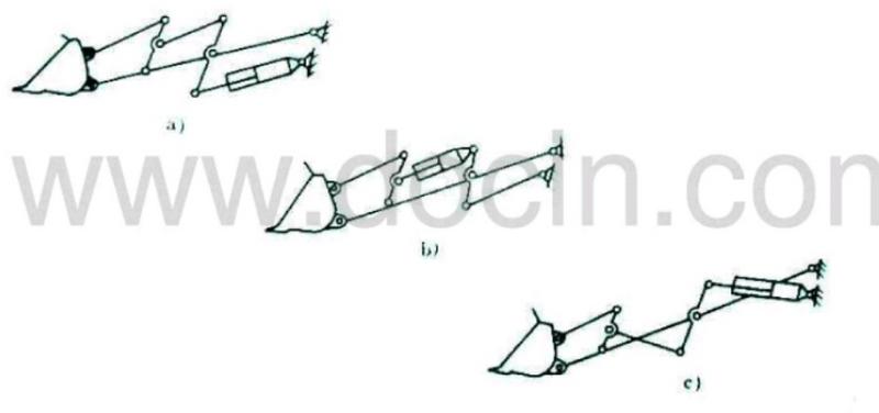 a 是沃尔沃T P8杆杆糸简图,C可以作为Z形连杆系的装载机改加长臂时采用。图示省略了动臂油臂。
