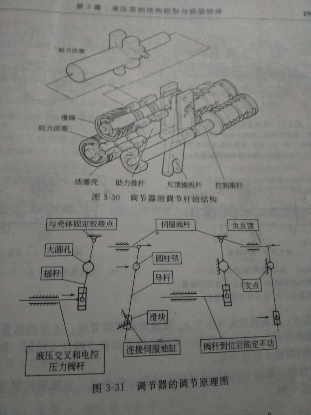 川崎调节器的功能原理与调节!