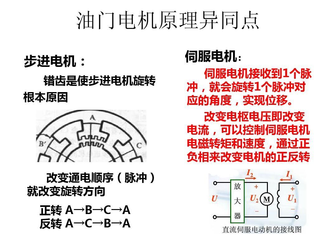 纸上谈兵之小松机-5 -6油门不稳定故障分析