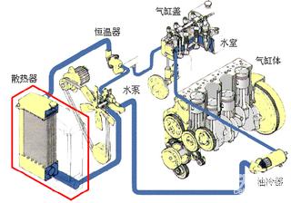 挖掘机高温必查水泵!?准确率99%