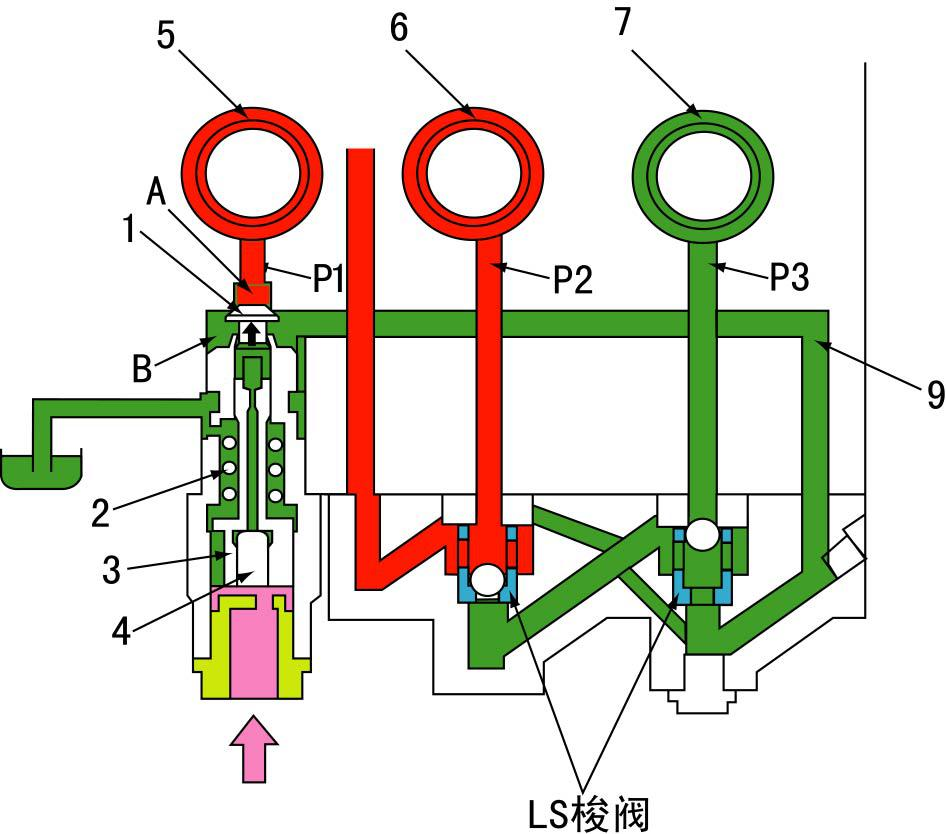 细说小松LS选择阀的作用于原理
