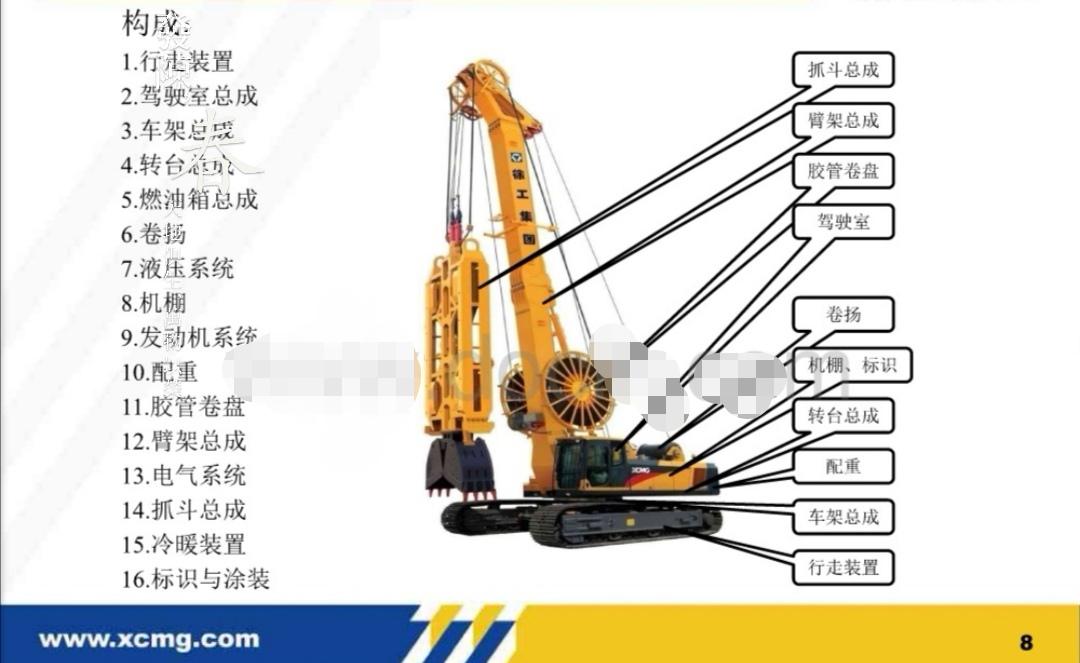 【打卡大型设备】徐工XG500E地下连续墙液压抓斗