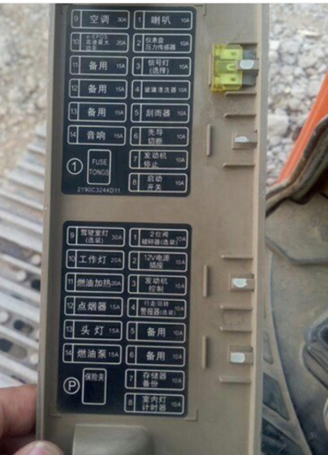 保险丝盒对照表,可以根据上面标明的功能去查看