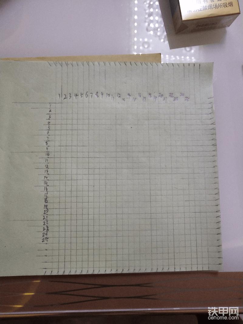 首先要根据二维码确定二维码码是多少位的,大概计算横向25位×纵向25位,加起来一共625个小格子。