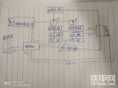 小松:PC-EPC电磁阀与LS-EPC电磁阀的工作原理