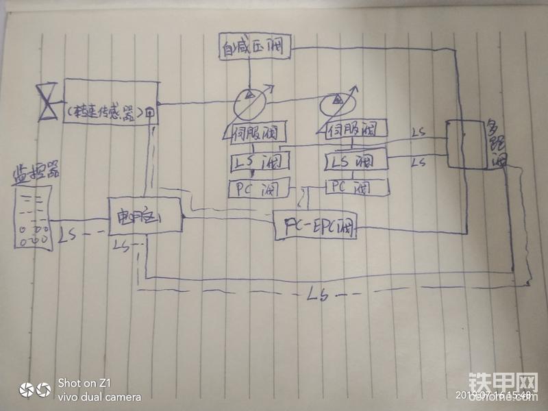 小松:PC-EPC電磁閥與LS-EPC電磁閥的工作原理-帖子圖片