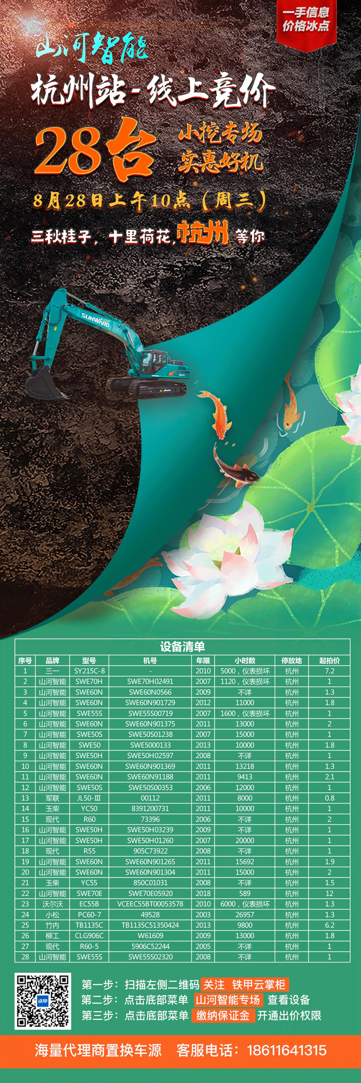 第三场山河智能专场竞拍,起拍价低至8000,好戏延续!!