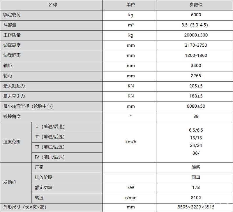 徐工LW600KV轮式装载机帖子图片