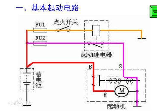 工程机械起动机的常见故障现象以及解决方案。