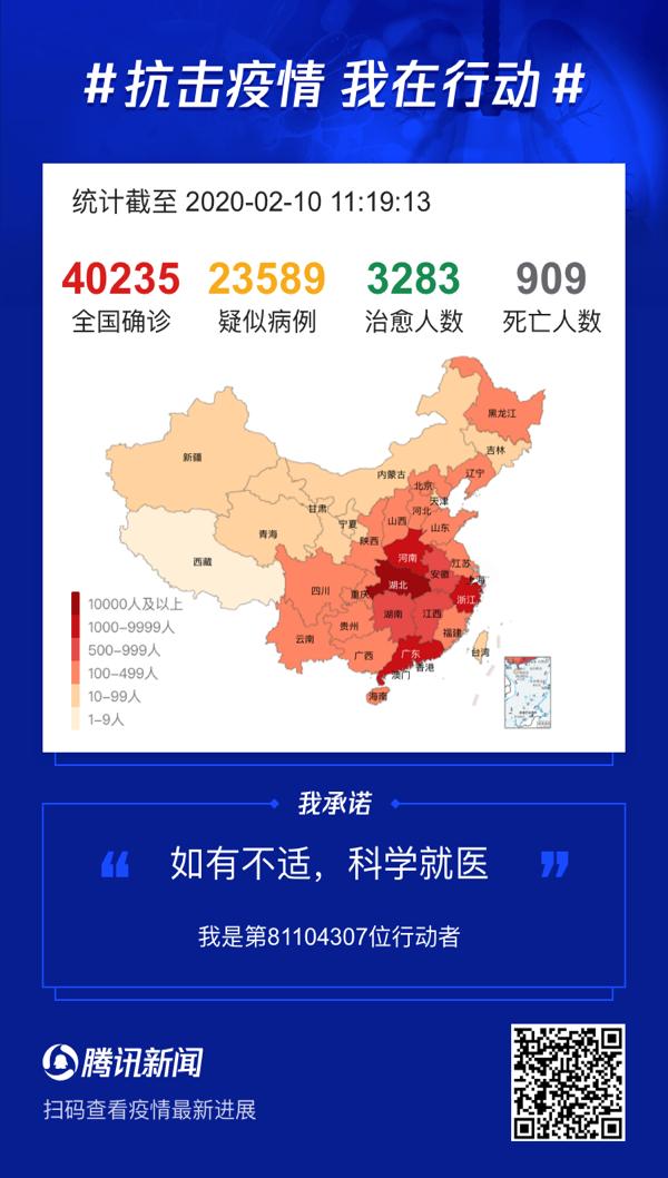 【疫情速报】肺炎疫情实时动态(2020-2-10)