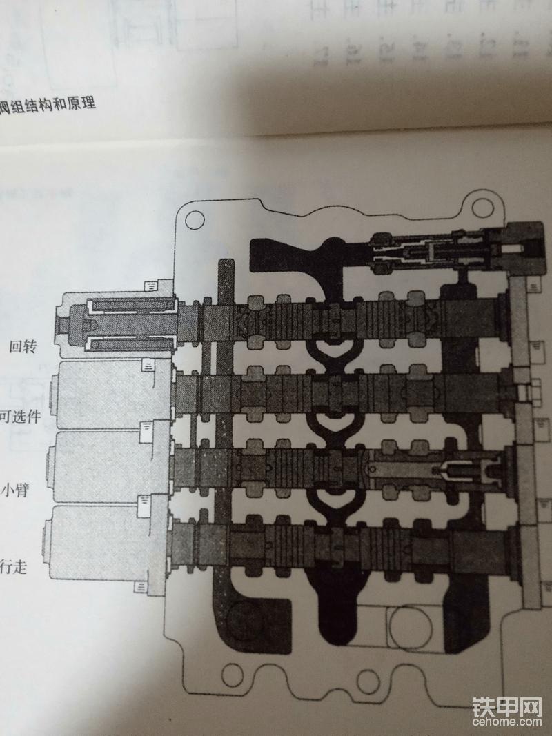 最上边的是回转阀杆,与实物对照一下,竟然一条线都不差,说明这图纸的准确度很高的。