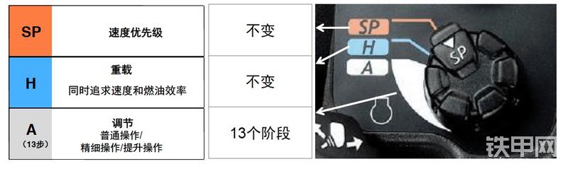 【我的凯斯情】凯斯470B挖机使用测评非官方版-帖子图片