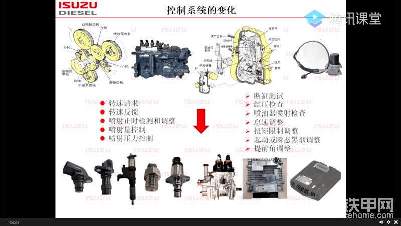 五十鈴發動機PTC服務技術培訓-帖子圖片