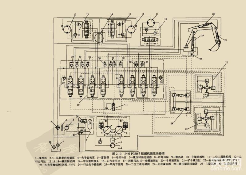 小松PC60-7液壓油路圖-帖子圖片