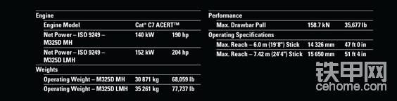 引擎不再赘述。该车标准重量35.26吨(实际这辆车重达37.5吨),最大工作高度14.3-15.6米。
