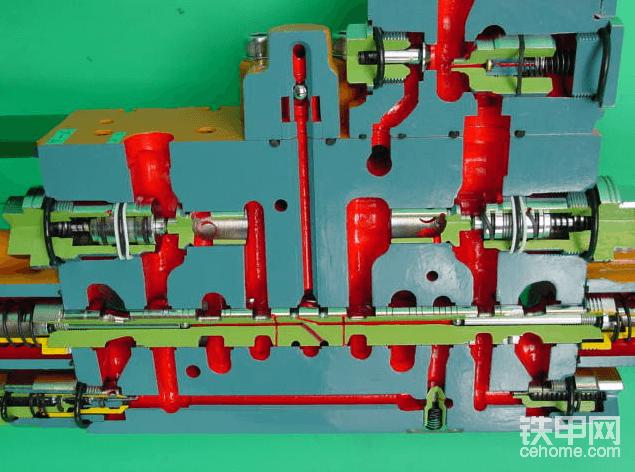 第二步我们讲到的是主压力够的情况。如果主油压不够的情况下呢?那我们这个时候考虑的是液压系统内泄导致的动作慢,全车无力的现象。如果全车每个动作的压力都不够,我们要考虑的是共用的系统。比如主溢流阀,卸荷阀,液压泵泵胆平面。当然每种液压系统机型会有些区别的哈。这里如果一一说出来可能我看到都要发困睡觉了。(某个动作压力不够或者动作慢,可以排除掉共用系统,比如说掉臂啊,某个动作慢啊。都是考虑支路方面的问题)。之前听到有个老铁说掉臂,别人给他换了个主溢流阀也还是老样子。。。。这个怎么说呢。也不方便过多的评论。每个人都有自己擅长的一面。特别是挖掘机方面的问题。没有全部到位的。总是有你碰到没有见过的。所以我到现在还是挺喜欢看看书籍。每次看都有不一样的收货。   图片是小松分配阀解刨图。看起来是啥比较简易易懂的。不过很多细节性的问题是相关联。所以组合在一起分析就有点费脑细胞。