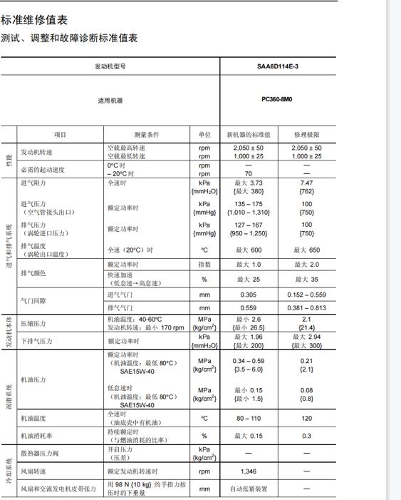 小松360-8Mo发动机标准维系值表