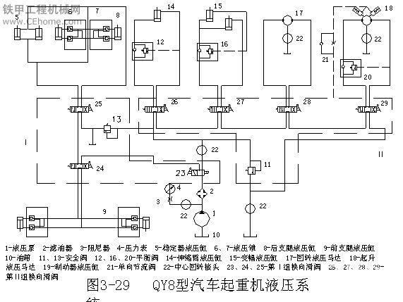 QY8汽車起重機液壓原理簡圖-帖子圖片